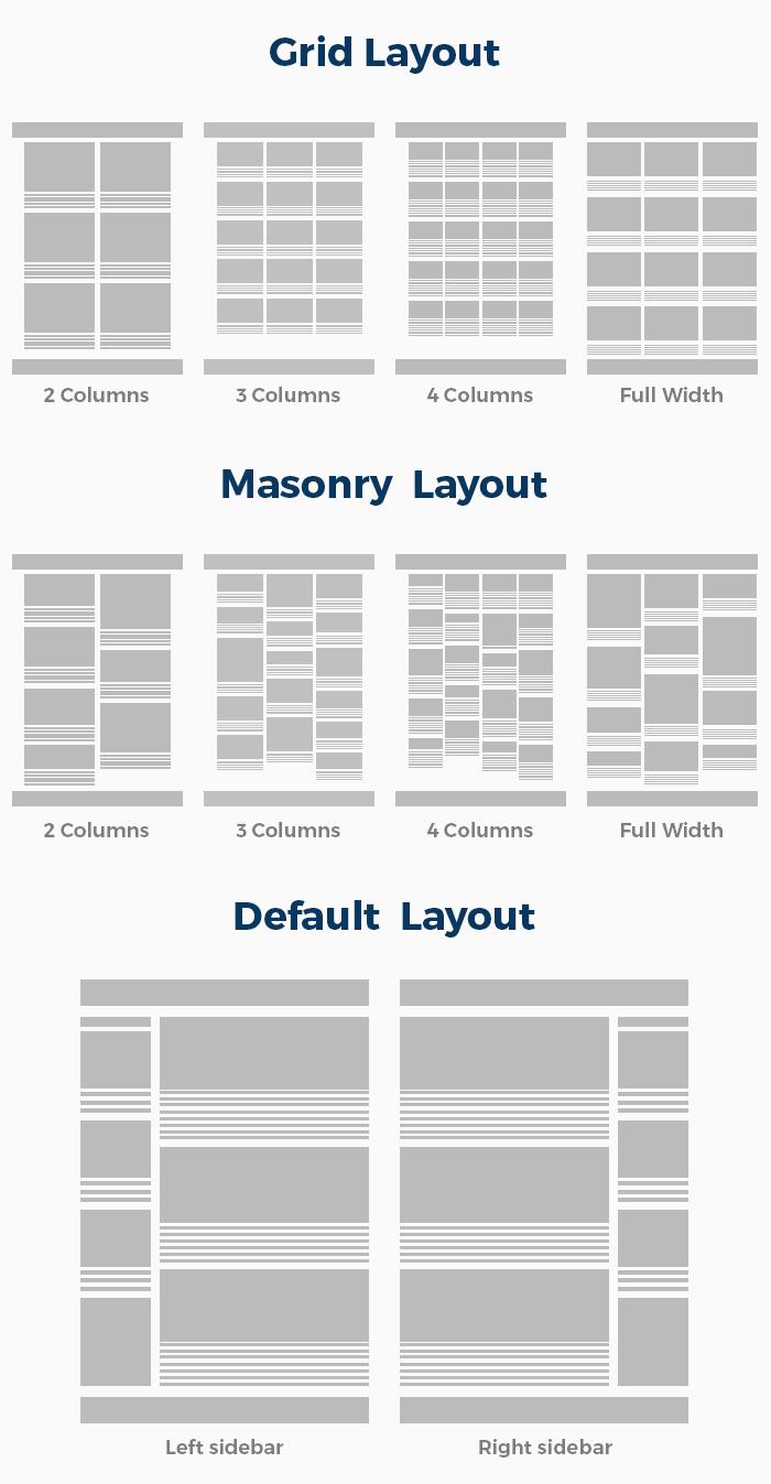 Various Blog Layouts